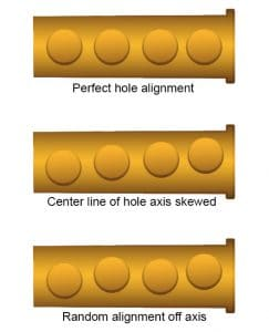 Pin hole alignment